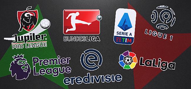 Foto: Prognose 2020: Kampioenen, topschutters & degradanten in België en Europa!