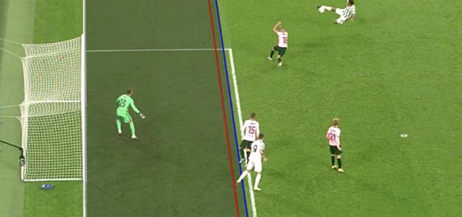 Foto: Gelukje Barça: gelijkmaker Juve tot drie keer toe afgekeurd